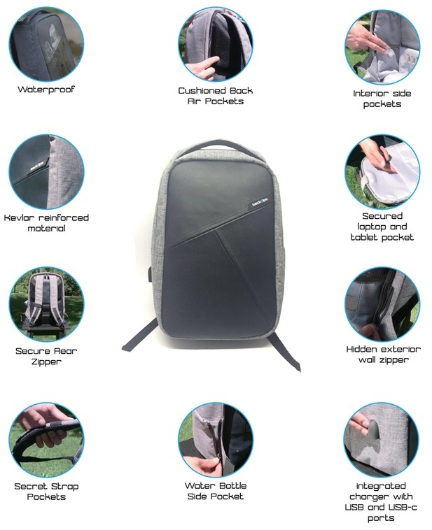 multi-purpose backpack