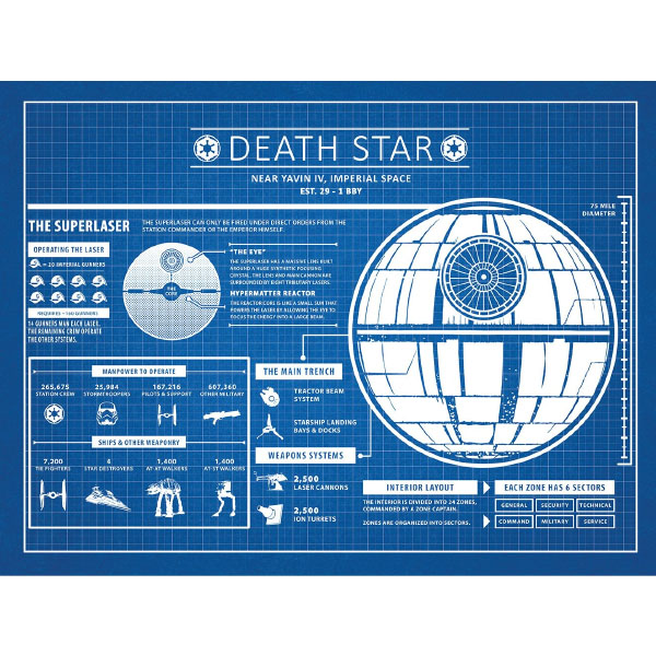 product image for Death Star Infographic