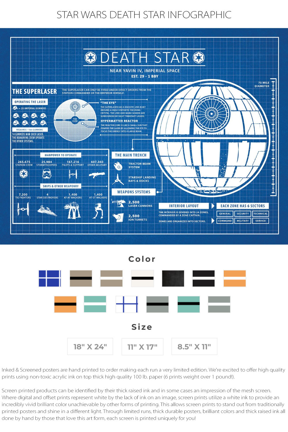 Death Star Infographic Star Wars Poster